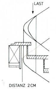 Anschluss Treppe an Podest. Die Distanz von 2 cm ist die Schwachstelle und Ursache für die Neigung.