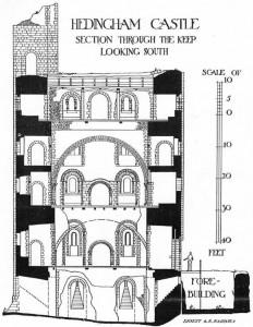 Schnitt Burganlage