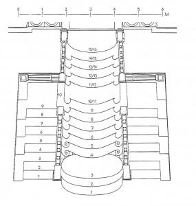 Zeichnung: v. J.C. Raschdorff 1888 Scalalogia Band IX. F. Mielke