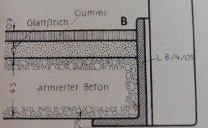 Detail, Stufenschnitt mit Wandanschluss